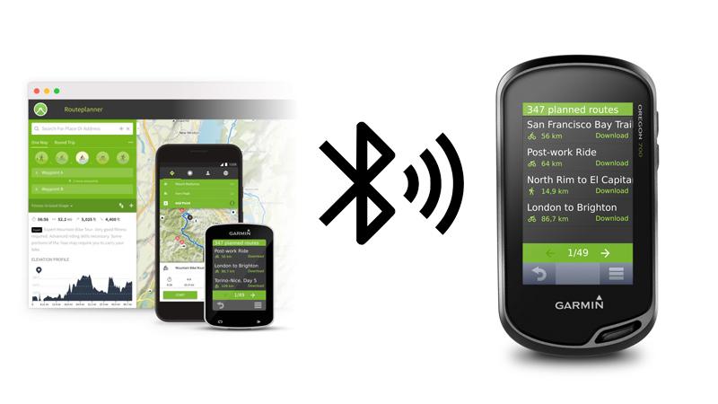 WLAN/Bluetooth Datenübertragung zum Garmin-Navi