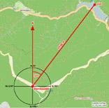 Wegpunkt-Projektion