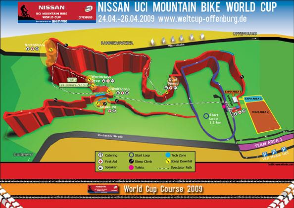 UCI Strecke